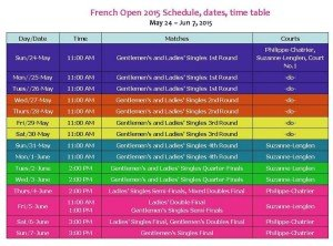 French Open 2015 Schedule