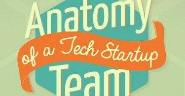 Tech-Startup
